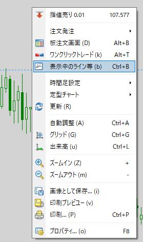 MT4チャート上右クリック、ポップアップメニュー